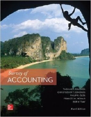Free test bank for survey of accounting 4th edition by edmonds free test bank for survey of accounting 4th edition by edmonds provides learners a great learning experience despite the difficulties of this accounting fandeluxe Image collections