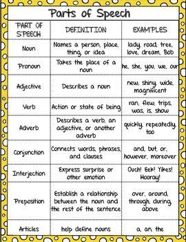49+ Magnificent common proper nouns worksheet Most Effective