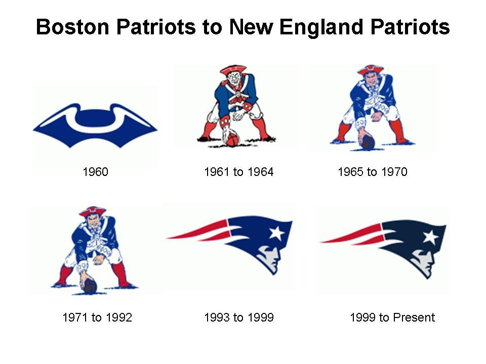Patriots Symbols Thru The Years New England Patriots Cheerleaders New England Patriots Patriots