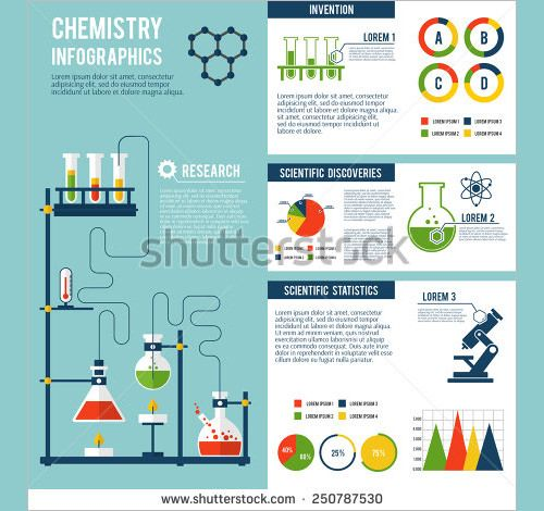 Scientific Poster Templates \u2026 设计 Pinterest - scientific templates