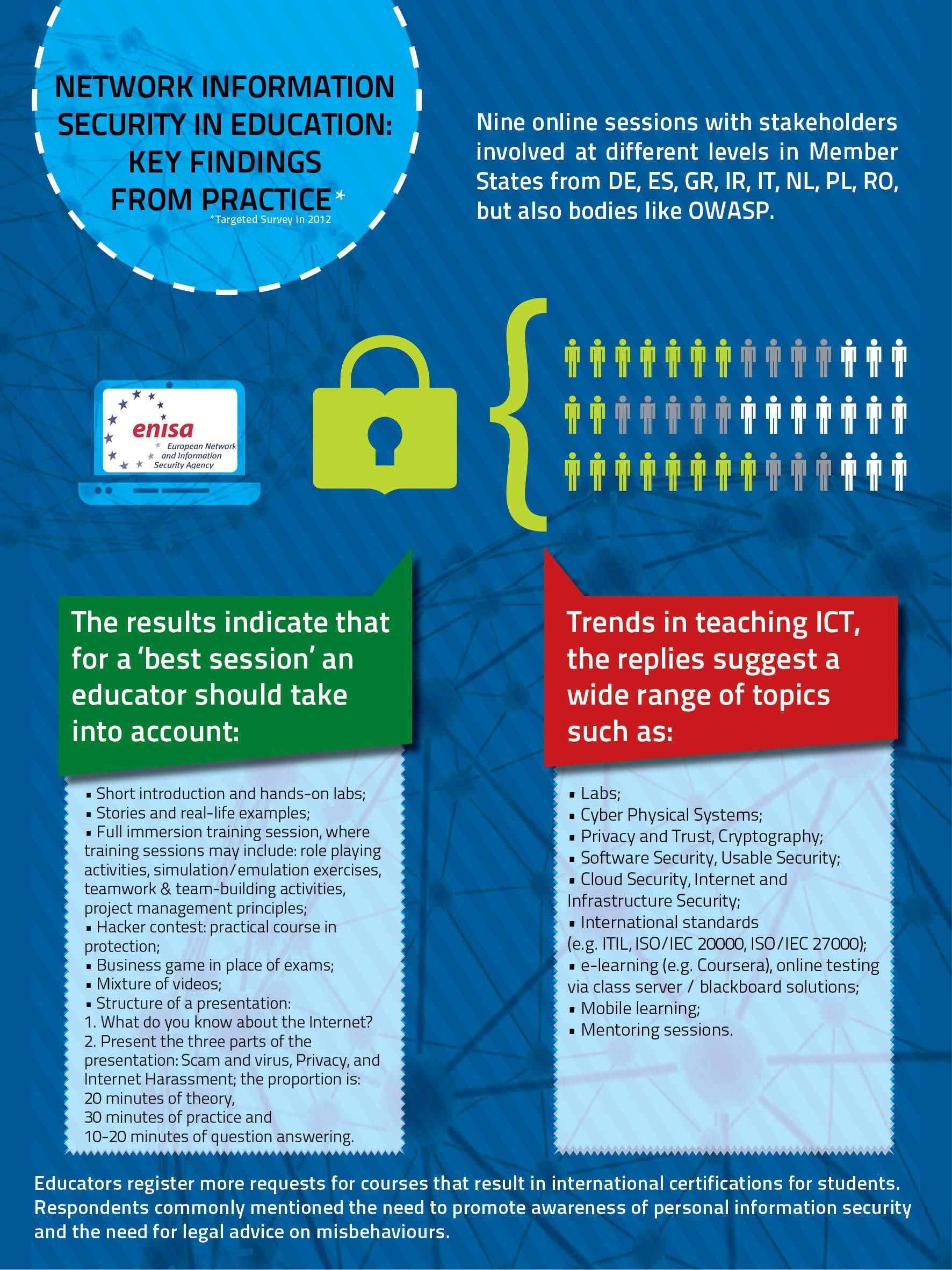 Network Information Security In Education Key Findings