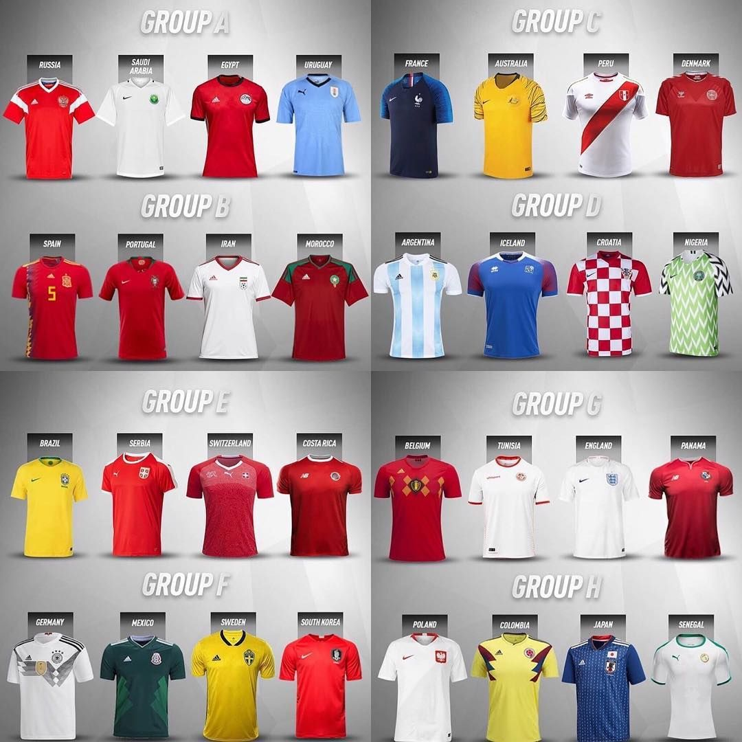 All Fifa World Cup 2018 Jerseys Fifa Russia Worldcup2018 Fifa World Cup Jerseys Fifa World Cup World Cup Jerseys