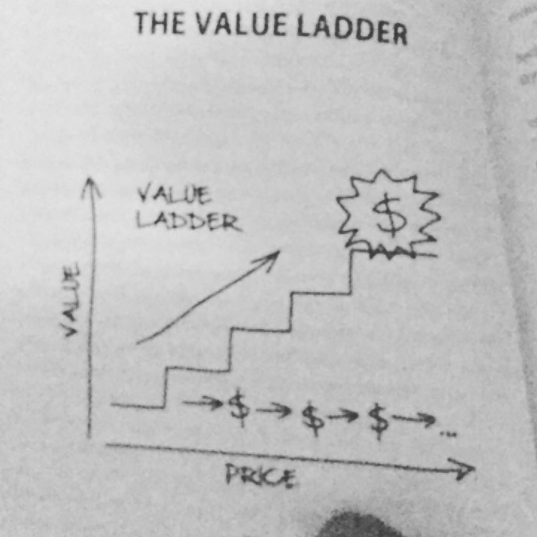 The Of Clickfunnels Value Ladder