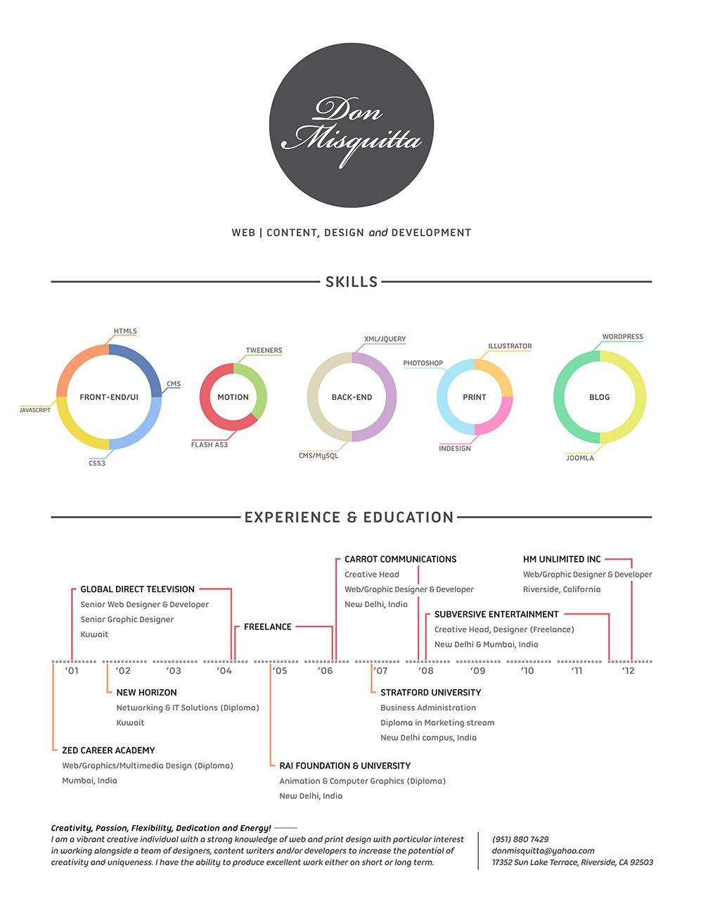 Creative Resume ©DonMisquitta | Personal Creations | Pinterest