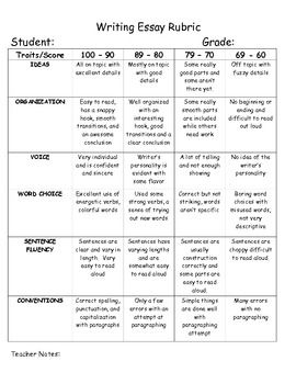 rubrics for assessing writing skills