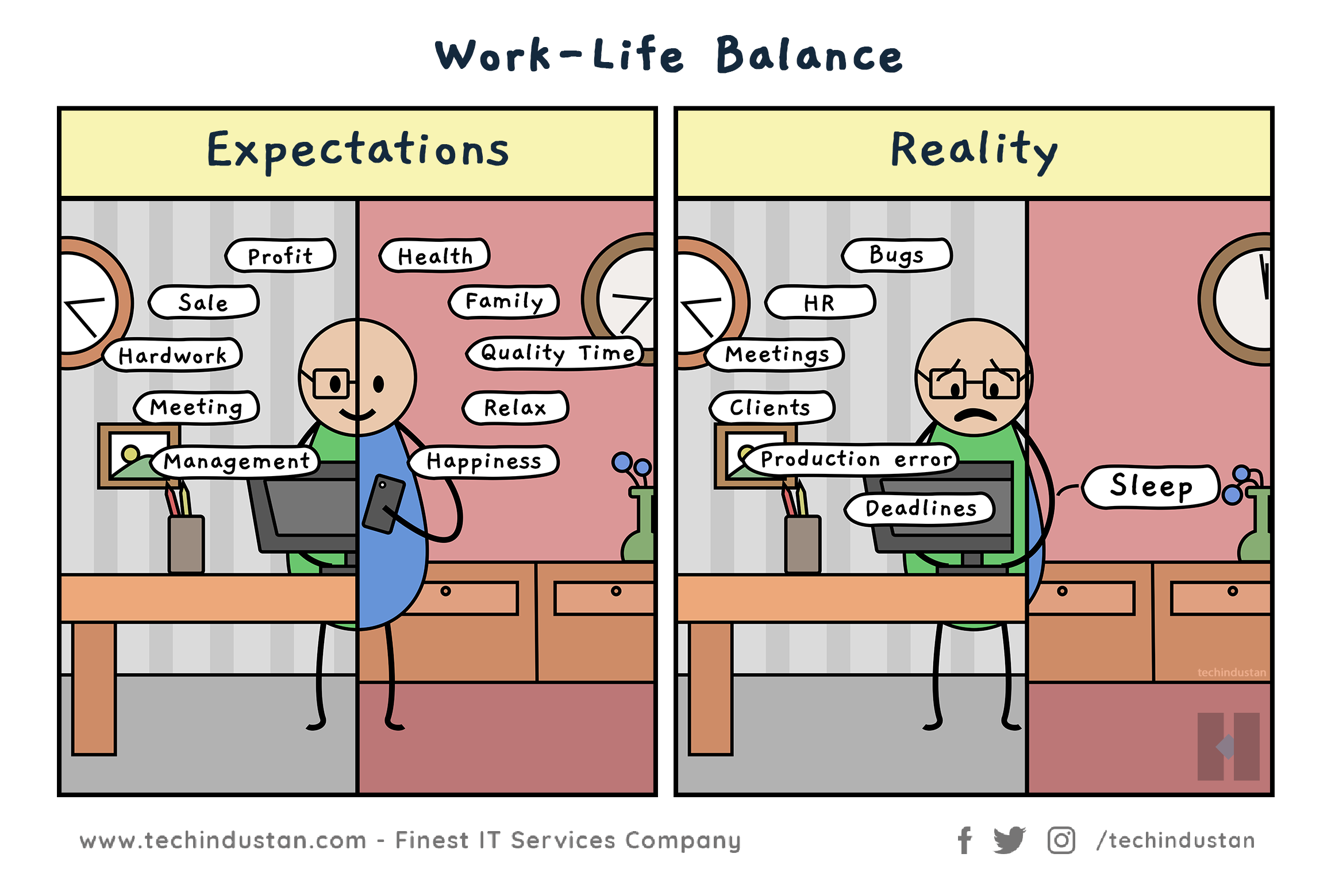 How Balanced Is Your Work Life Programmer Humor It Services Company Programing Jokes