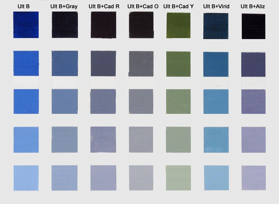 Limited Palette Color Charts | Oil & Acrylic Painting (Handy