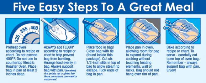 Oven Bag Cooking Guide Reynolds Kitchens Cooking Guide Oven Bags Cooking