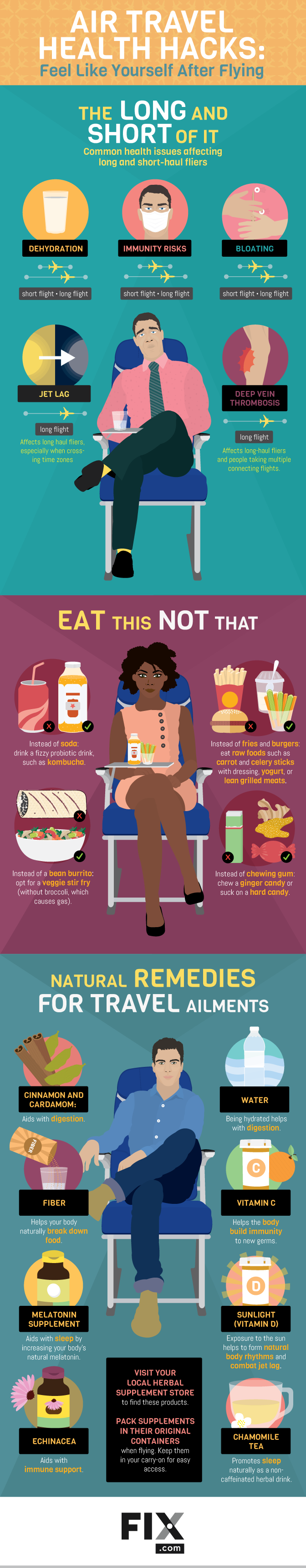 Air Travel Health Hacks #Infographic