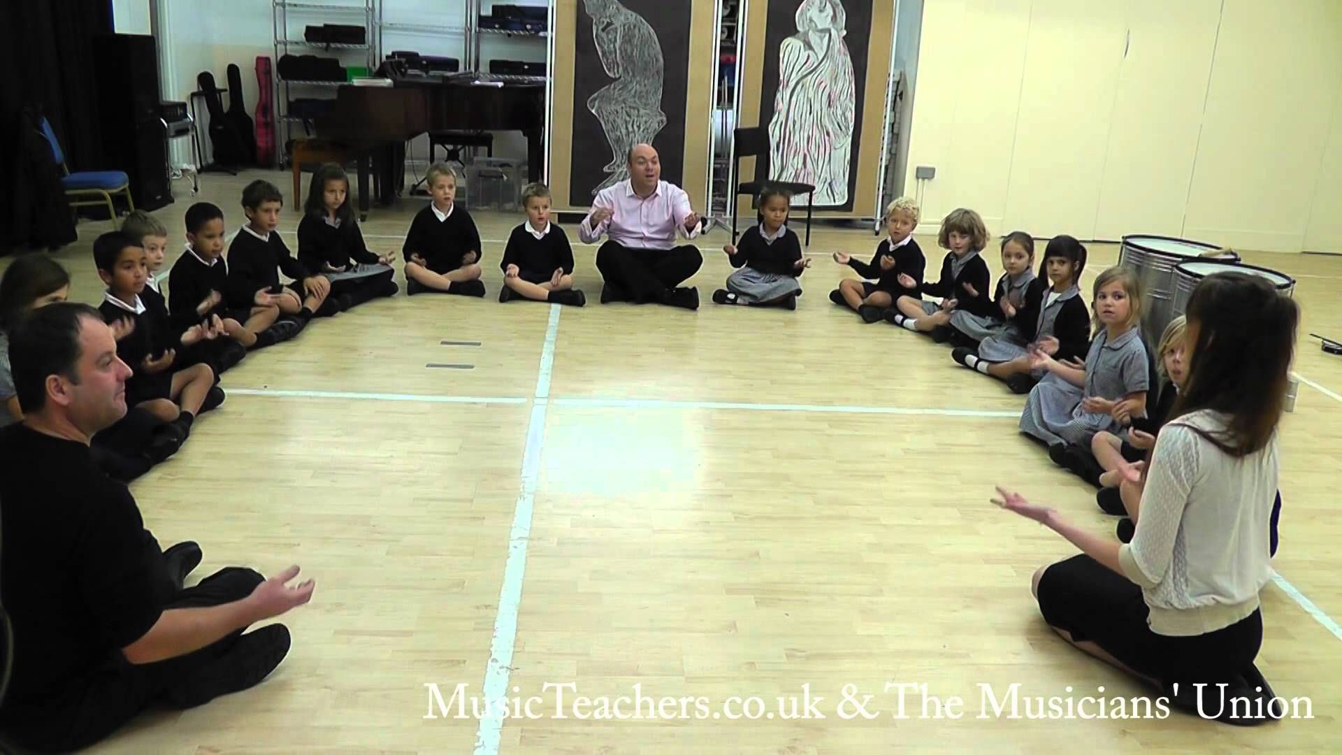 Primary Music Lesson Rhythmically Speaking 1 The Rhythm
