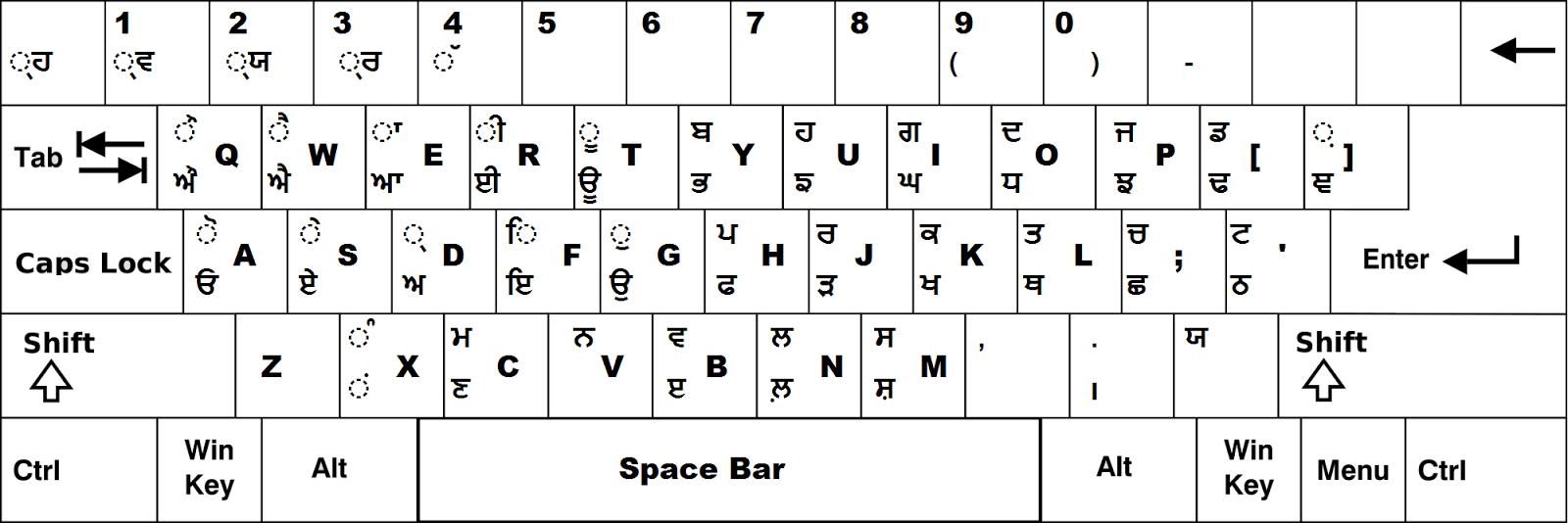 ravi font keyboard Google Search in 2020 Downloadable