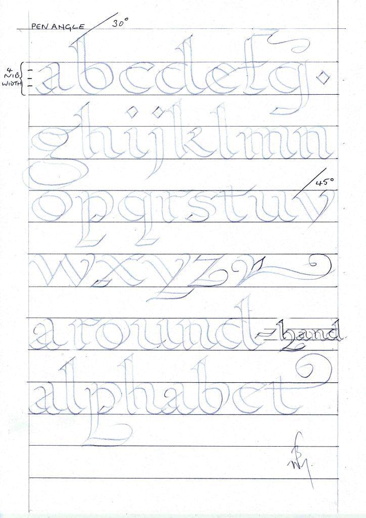 worksheet. Palmer Method Handwriting Worksheets. Grass Fedjp ...