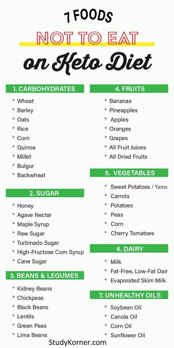 low carb non ketogenic diet
