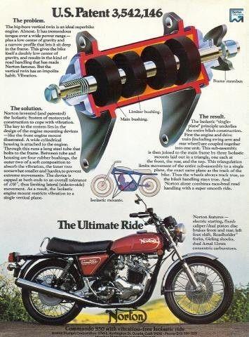 1975 Norton Commando 850 Motorcycle Original Color Ad | eBay