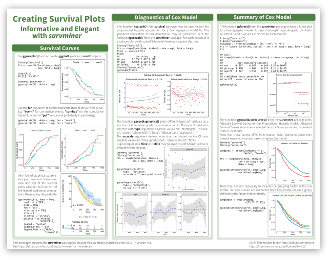 Cheat Sheets (With images)   Data science, Data geek, Data ...