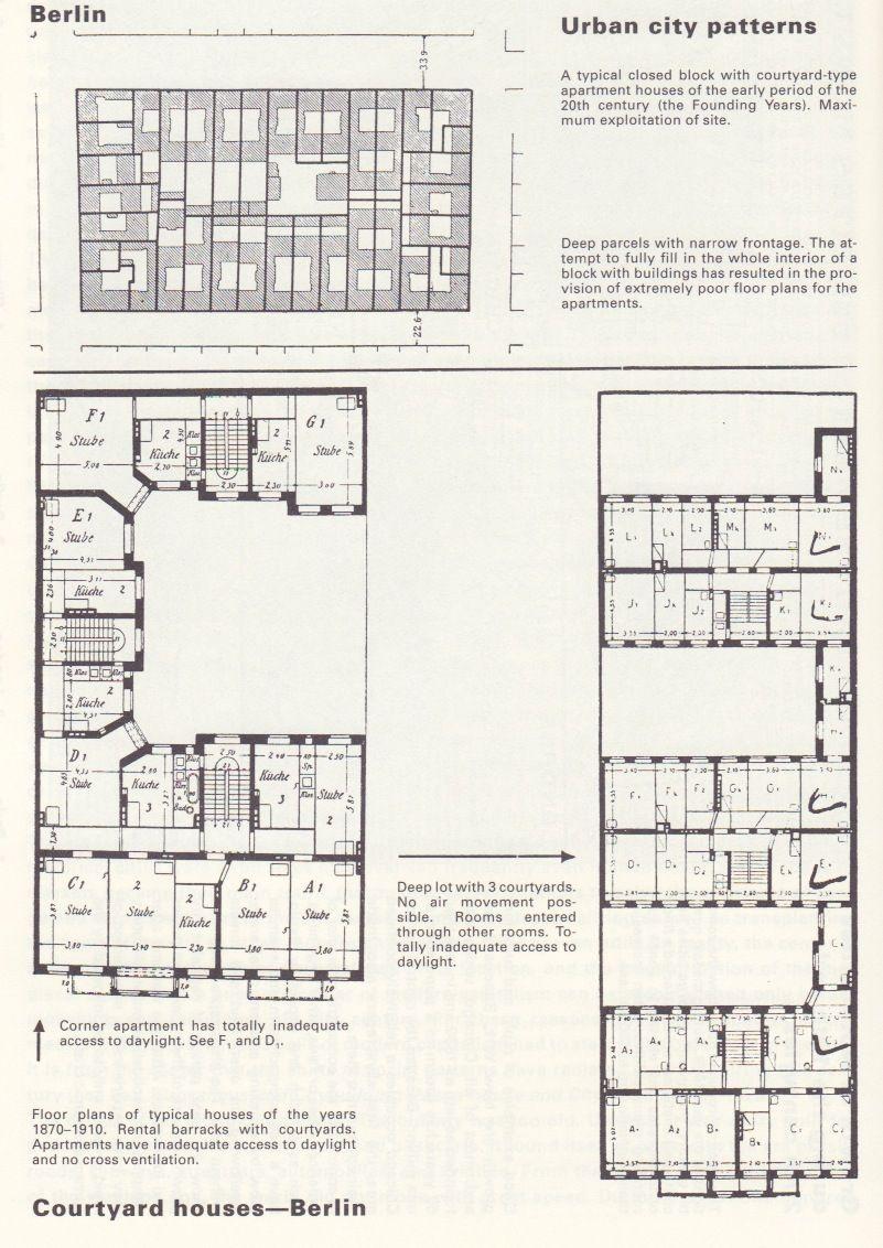 berlin tenement early 20th century jpg 801 1132 pixels uni