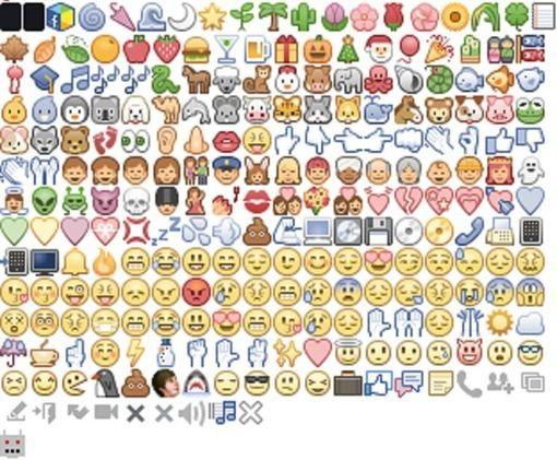 Liste De Raccourcis Clavier Pour Les Emoticons De Facebook Time To Learn Handy Dandy Educational Technology Emoticon