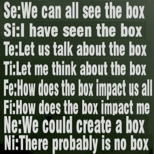 MBTI - how different personalities react to a box