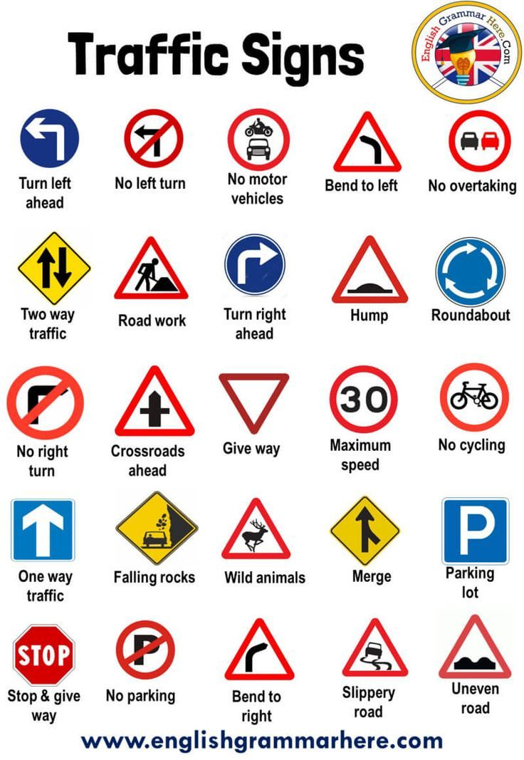Traffic Symbol Signs and Road Symbols in 2020 Traffic