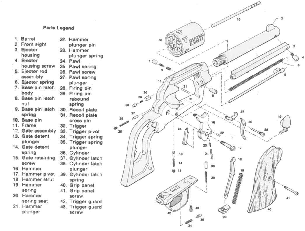 Blackhawk Parts Diagram - Tools •