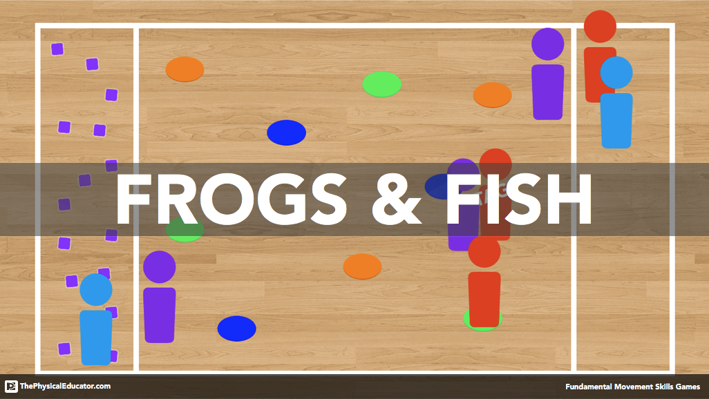 Frogs Fish Standards Based Pe Game For Your Gym With Images