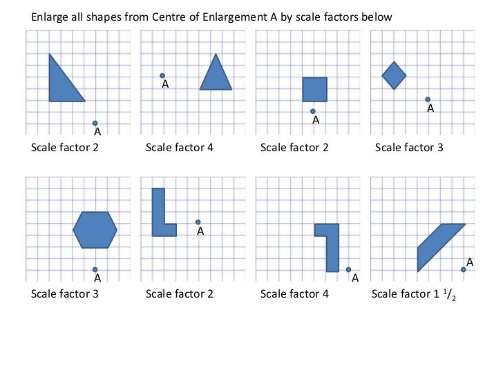 Image result for scale factor worksheet | scale factor | Pinterest ...