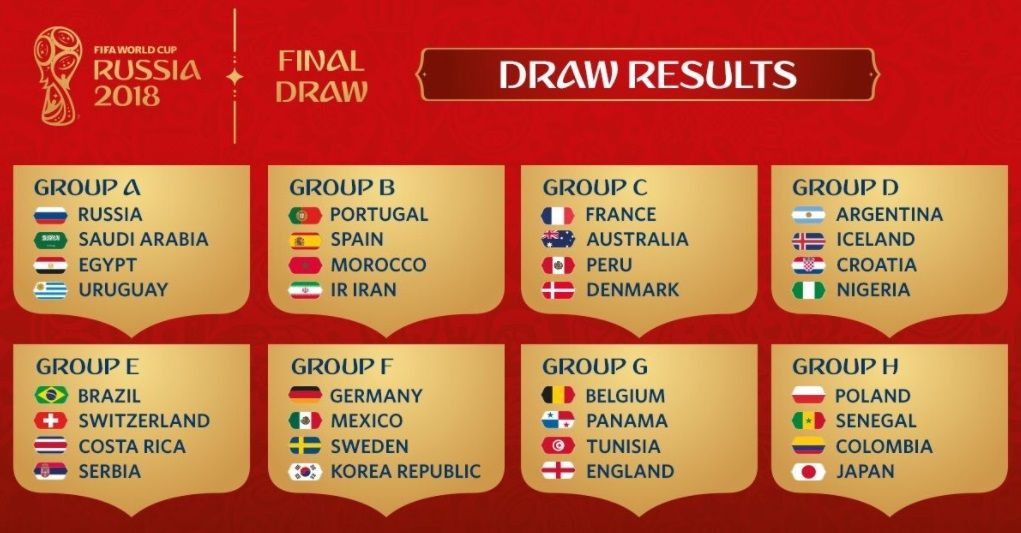 Fifa World Cup 2018 Groups World Cup Draw World Cup Groups World Cup 2018 Groups