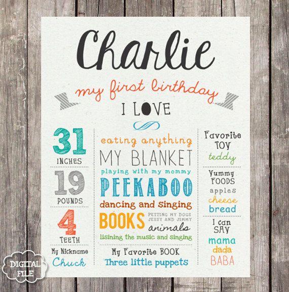 Milestones Board Boy Birthday Chalkboard Digital File 1st Birthday Sign Blue Birthday Poster Chalkboard Sign 1st Birthday Poster