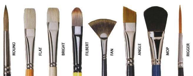 Paint Brush Types Oil Painting Basics Oil Painting Techniques