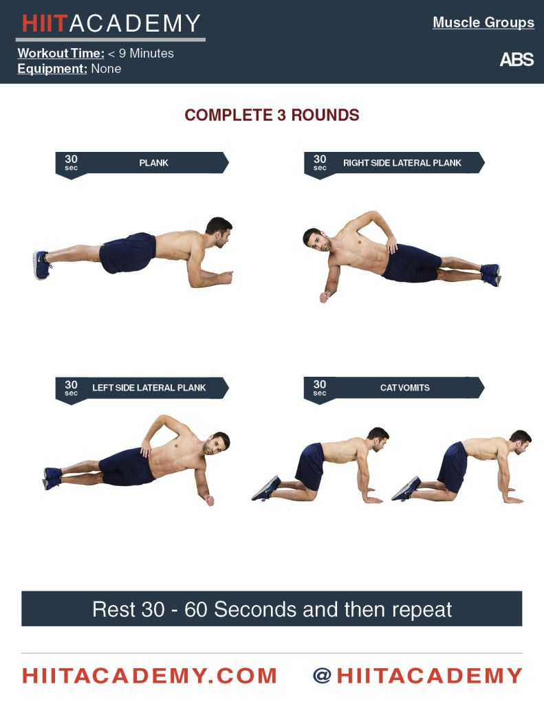 HIIT Acacemy's ISO Abs  Strengthen the Abs though these
