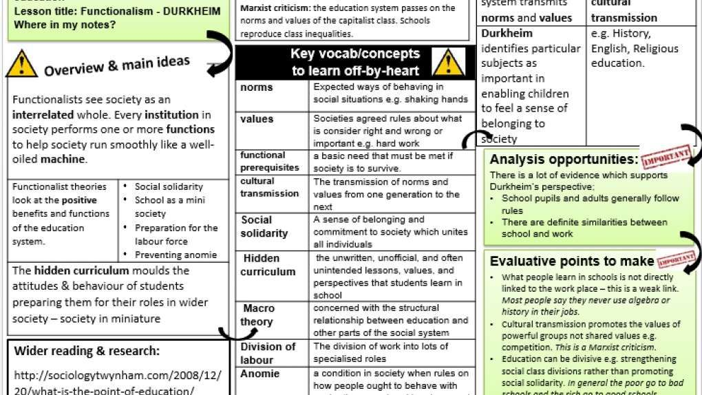 Knowledge Organisers Education Lessons Professional Learning Communities Writing Tips