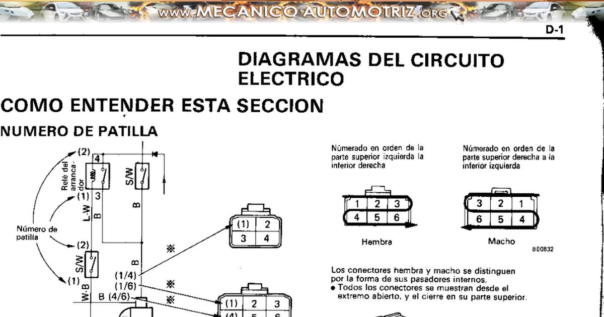 Sistema eléctrico del automóvil pdf