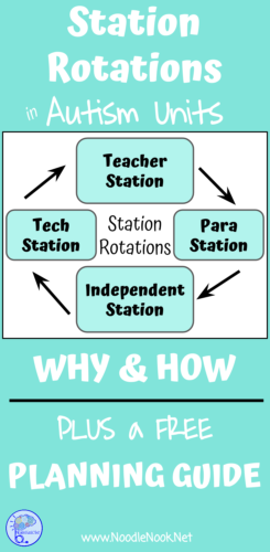 Station Rotation in Autism Units | Structured Learning | Pinterest ...
