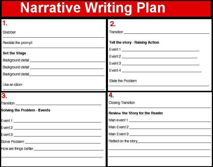 Narrative Plan   Square Writing  Four Square Writing