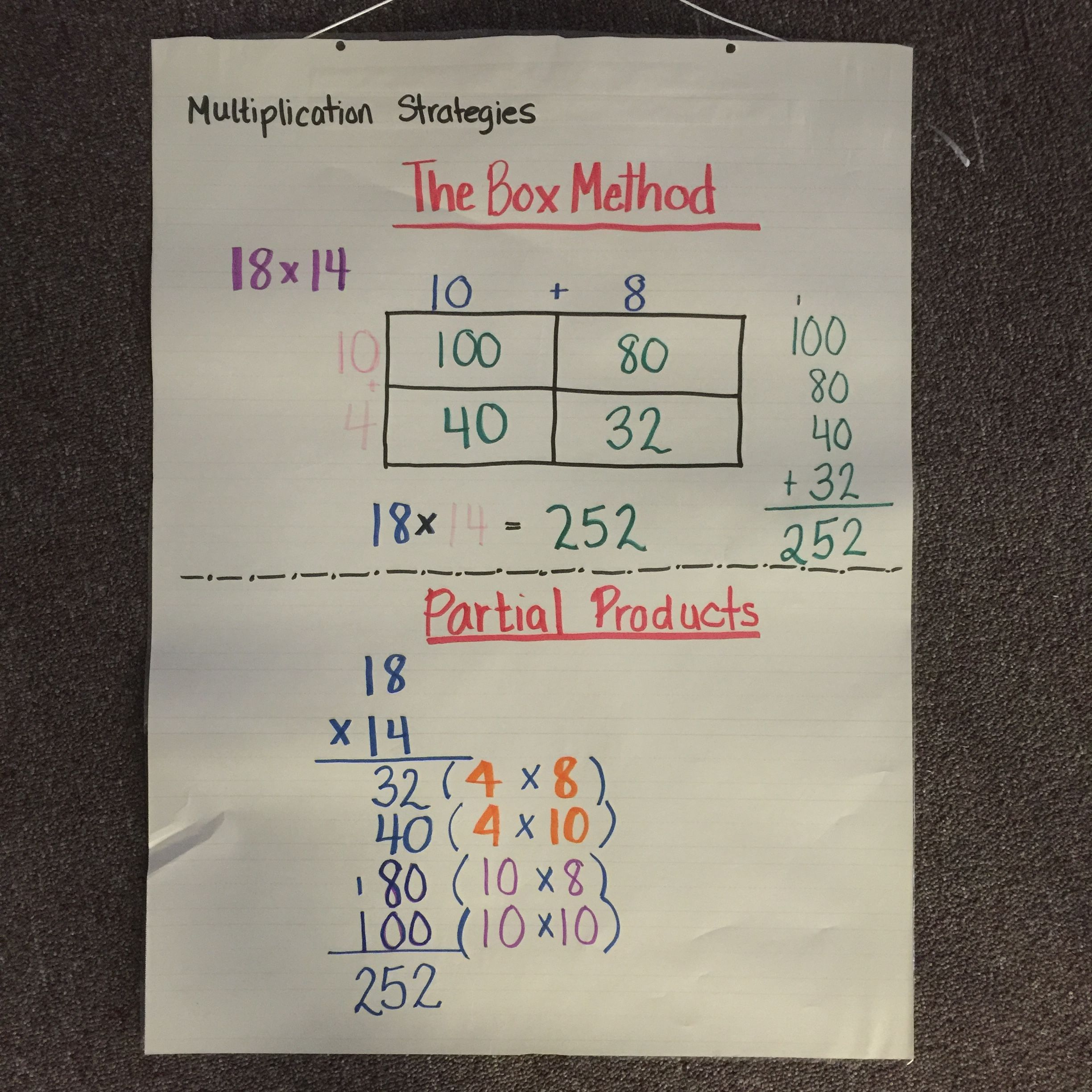 Box Method And Partial Product Multiplication Methods Anchor Charts Partial Product Multiplication Partial Products Math Anchor Charts