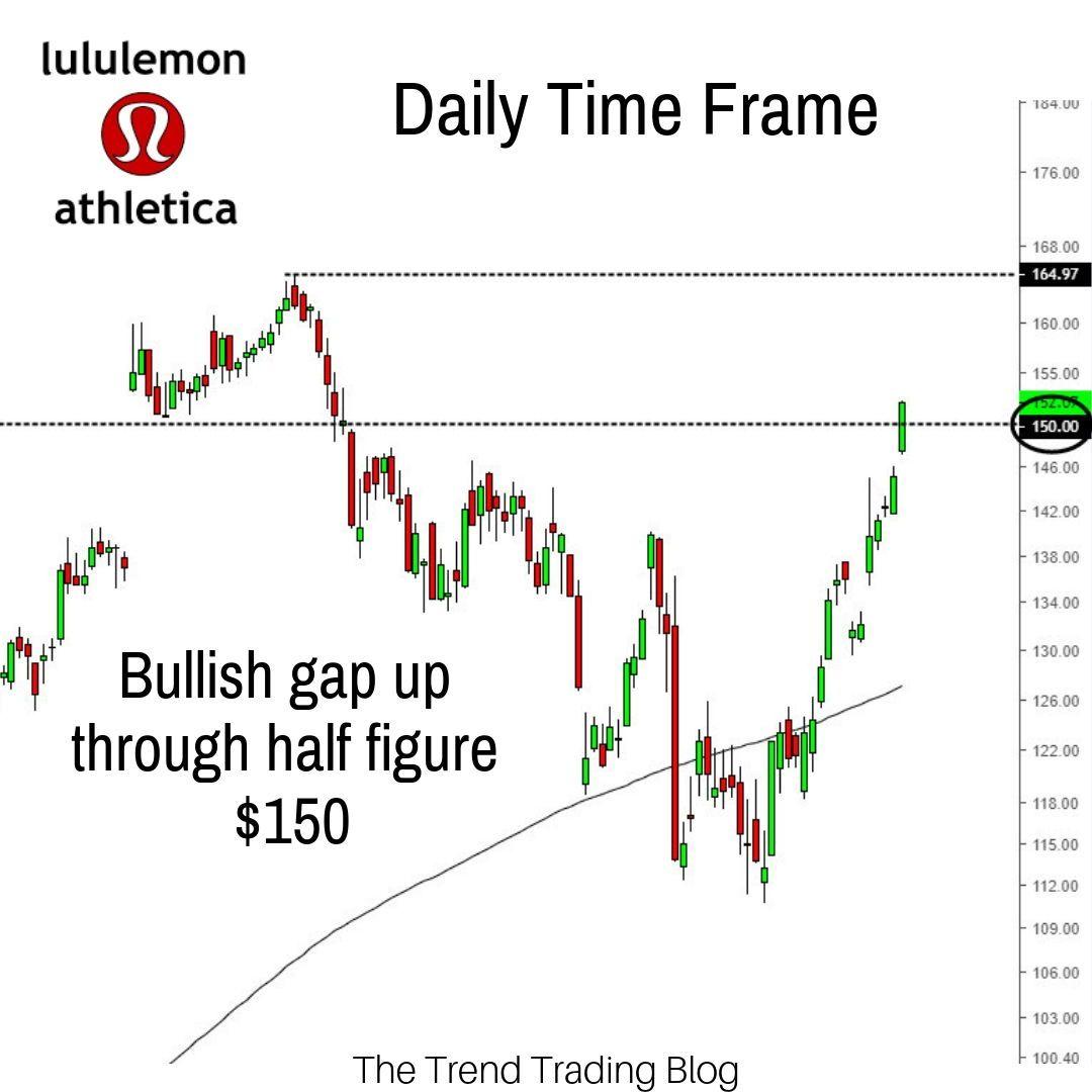 Running Multiplw Trading Signals