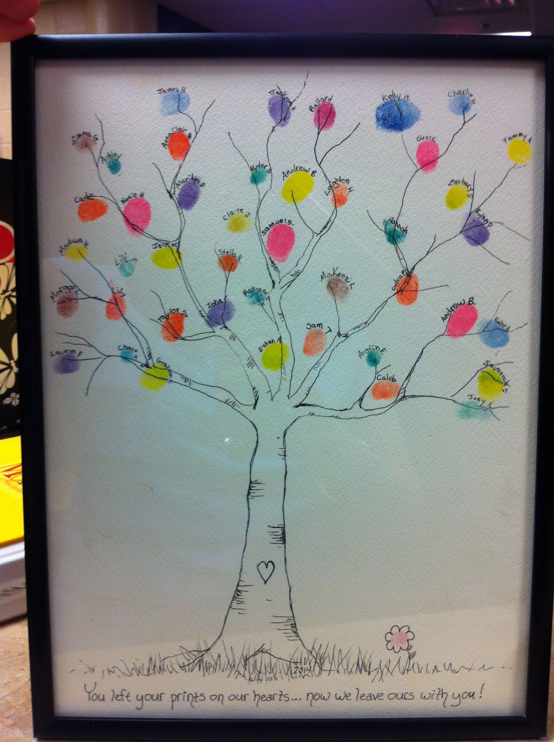 Fingerprint tree thank you t Teacher ts