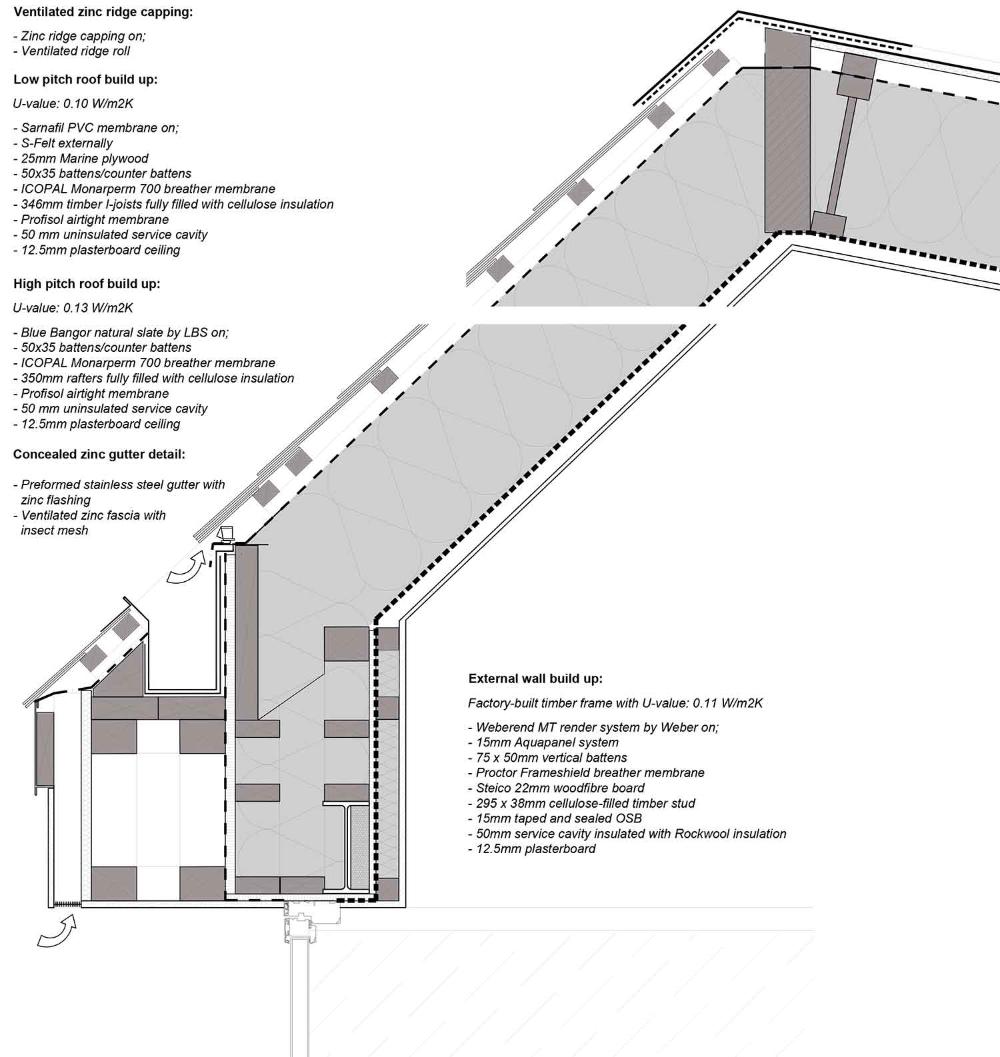 Steeply Sustainable Low Carbon Passive Design Triumph On Impossible Cork Site Passivehouseplus Ie In 2020 Passive Design Passive House Design Design