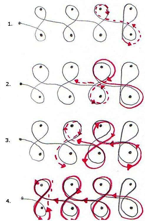 Loom Knitting Stitches Diagram : knitting loom double cast on diagram2 Looms Pinterest Loom knitting