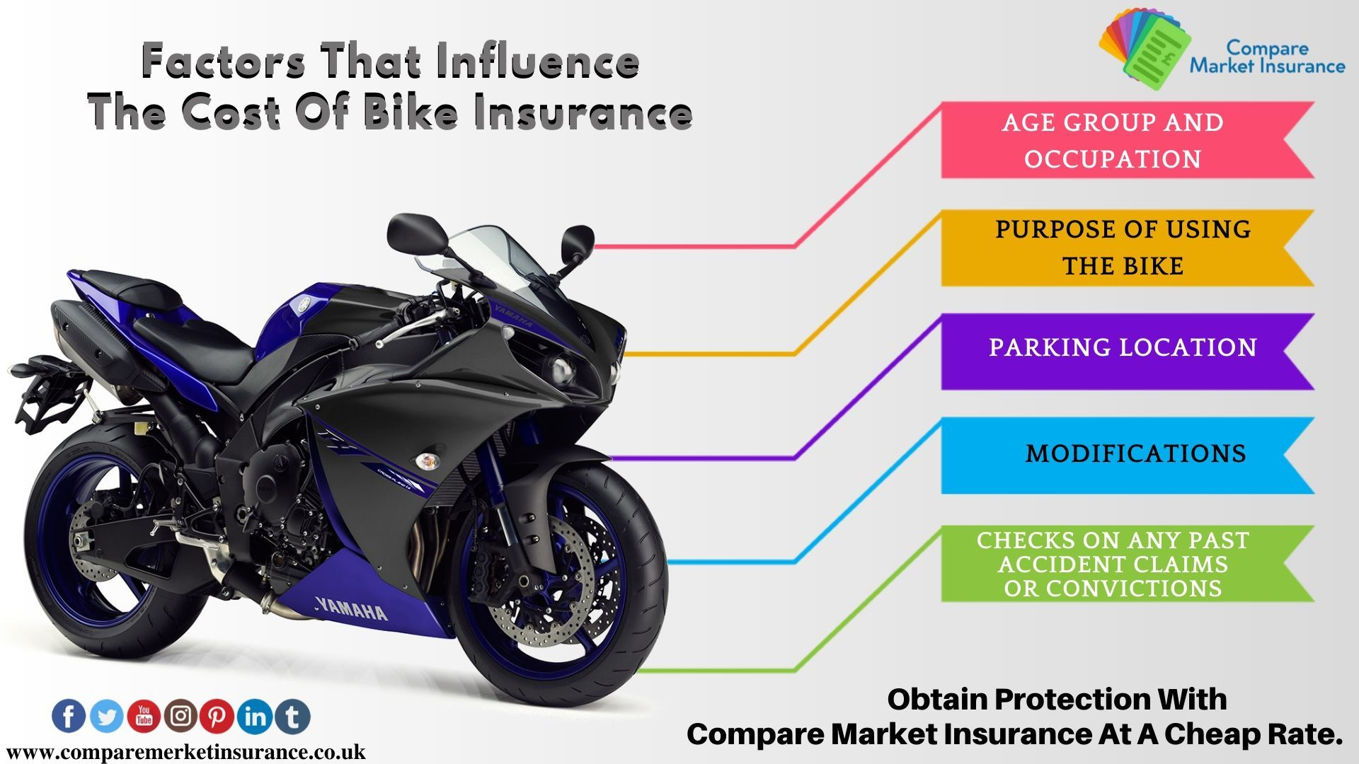 Did you know the factors that cost of your bike insurance