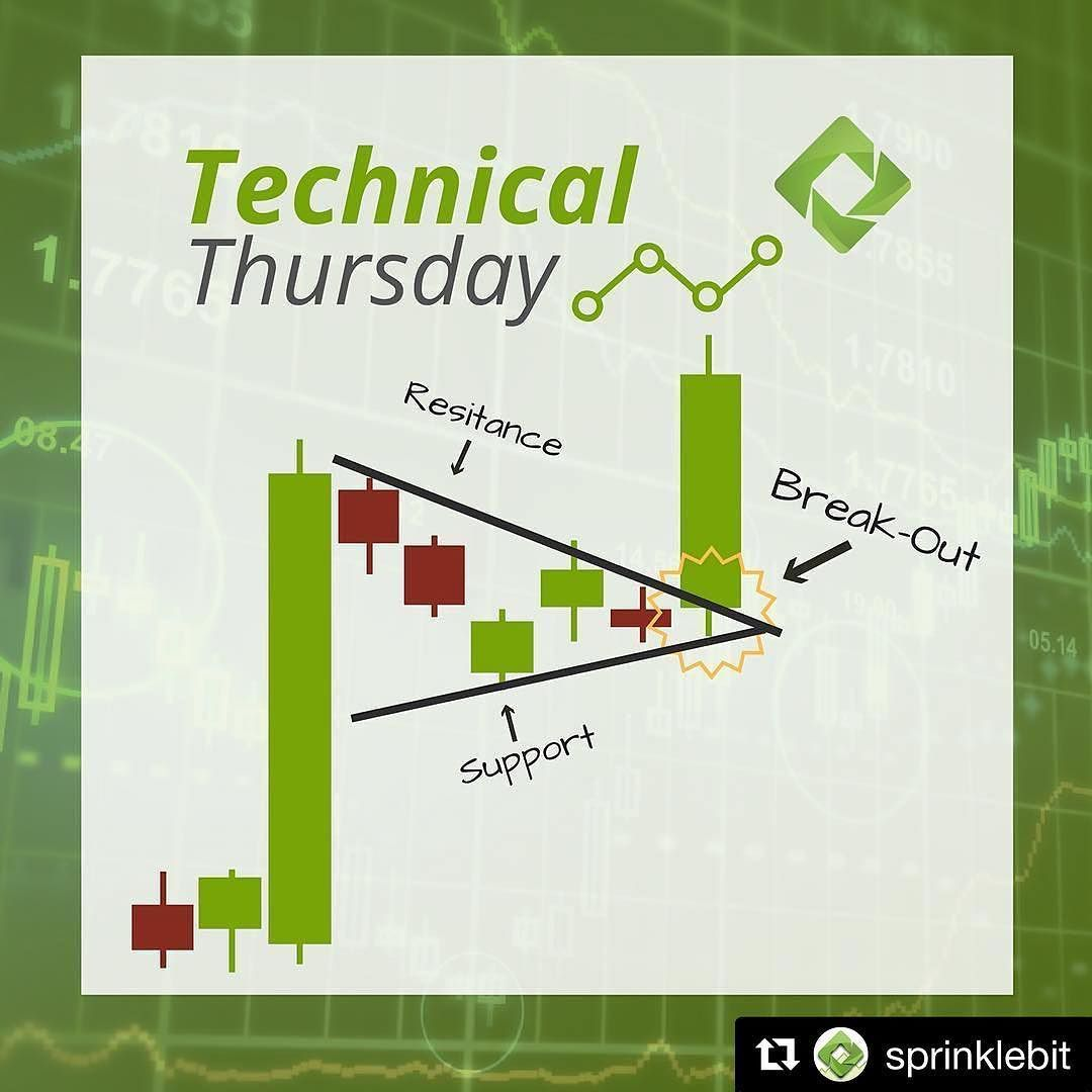 Pennant A Pennant Is A Continuation Pattern In Technical