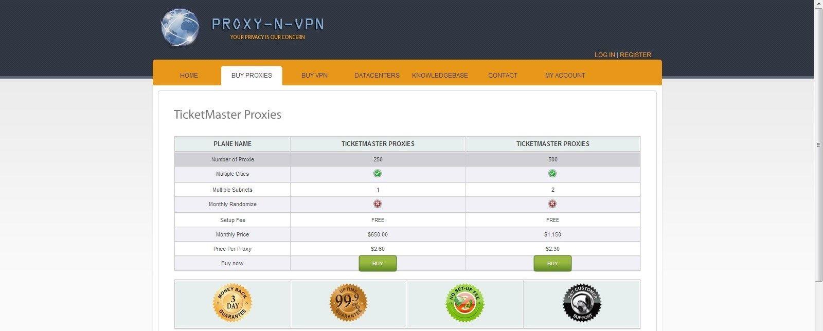 Private Proxy Vpn