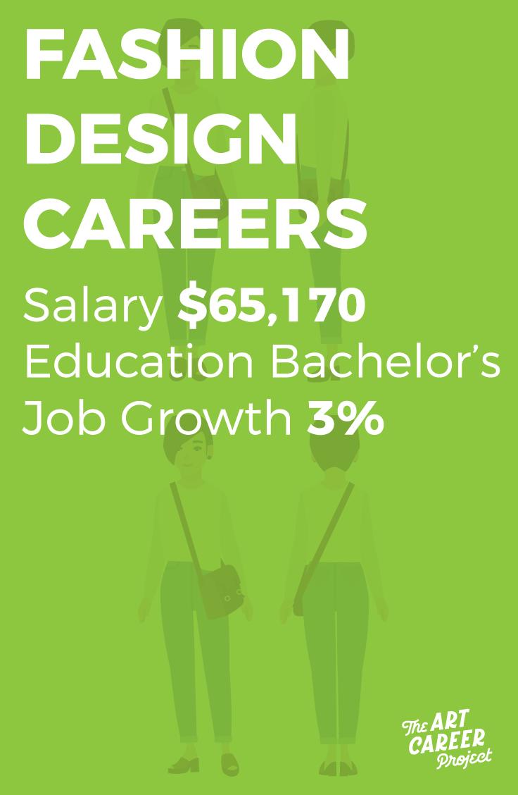 Fashion Designer Requirements Salary Jobs The Art Career Project Interior Design Jobs Design Jobs Graphic Design Resume
