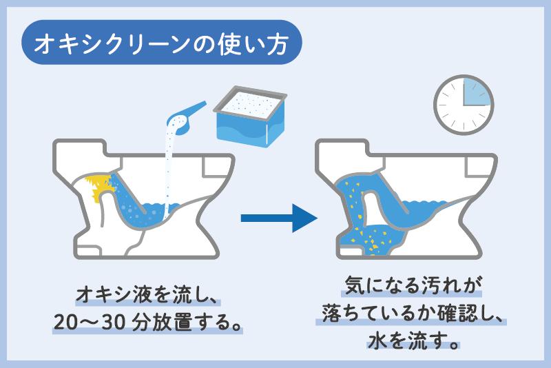 実践 オキシクリーンでトイレつまりを直す方法 酸素系漂白剤の使い方 2021 オキシクリーン 直す つまり