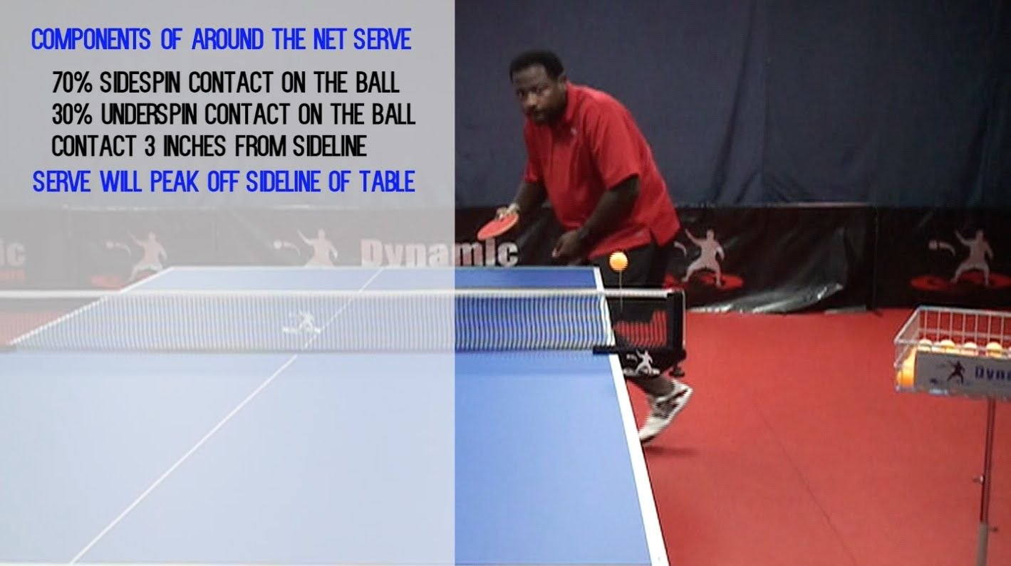 Dynamic Table Tennis Tip Of The Week Around The Net Serve Table Tennis Tennis Tips Tennis Serve
