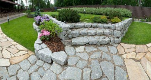 Decoracion de patios y jardines con piedras para m s - Decoracion de patios ...