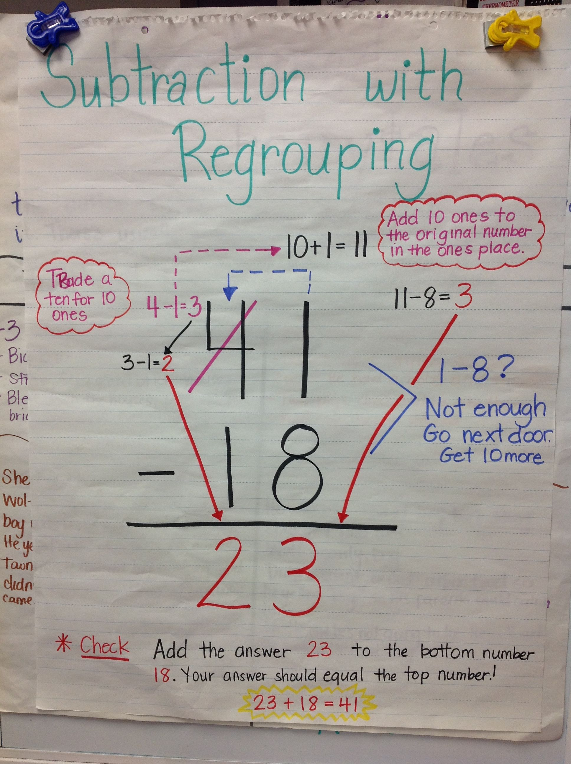 Subtraction With Regrouping Anchor Chart Teaching Subtraction Teaching Math Elementary Anchor Charts