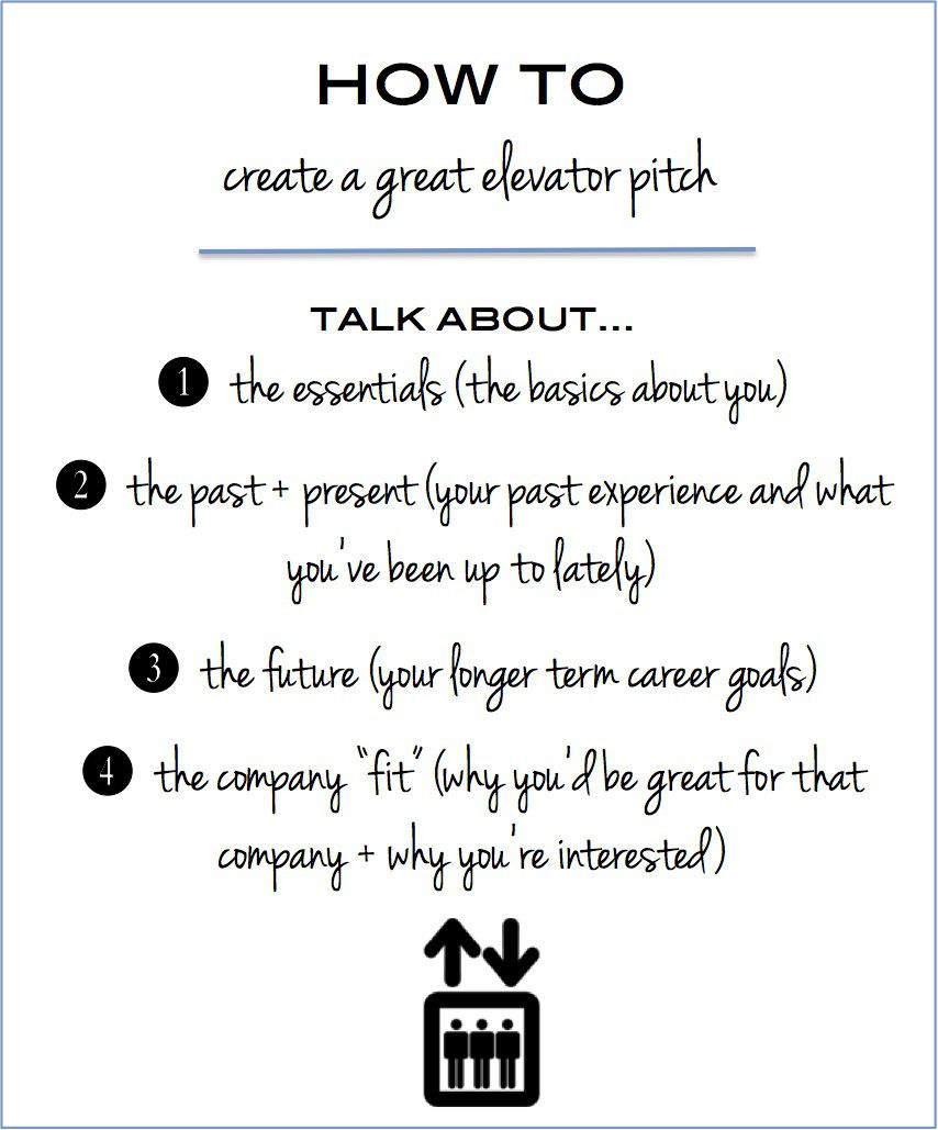 26 Elevator ideas  elevator pitch examples, pitch, business pitch