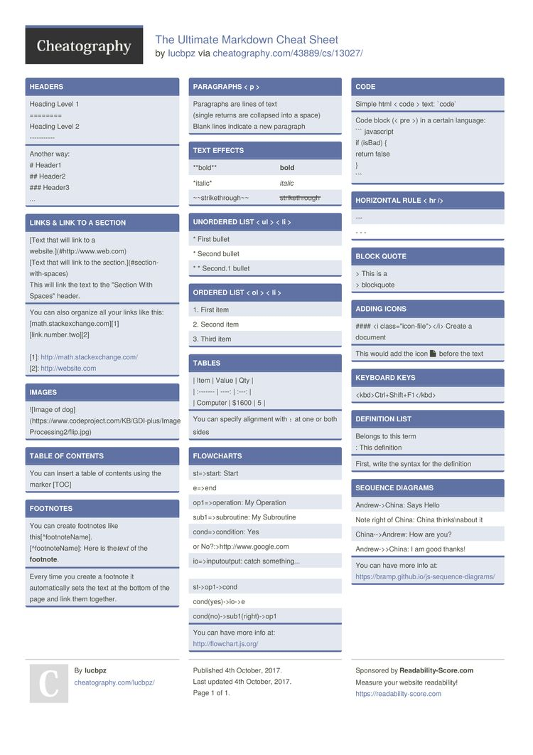 The Ultimate Markdown Cheat Sheet by lucbpz http//www