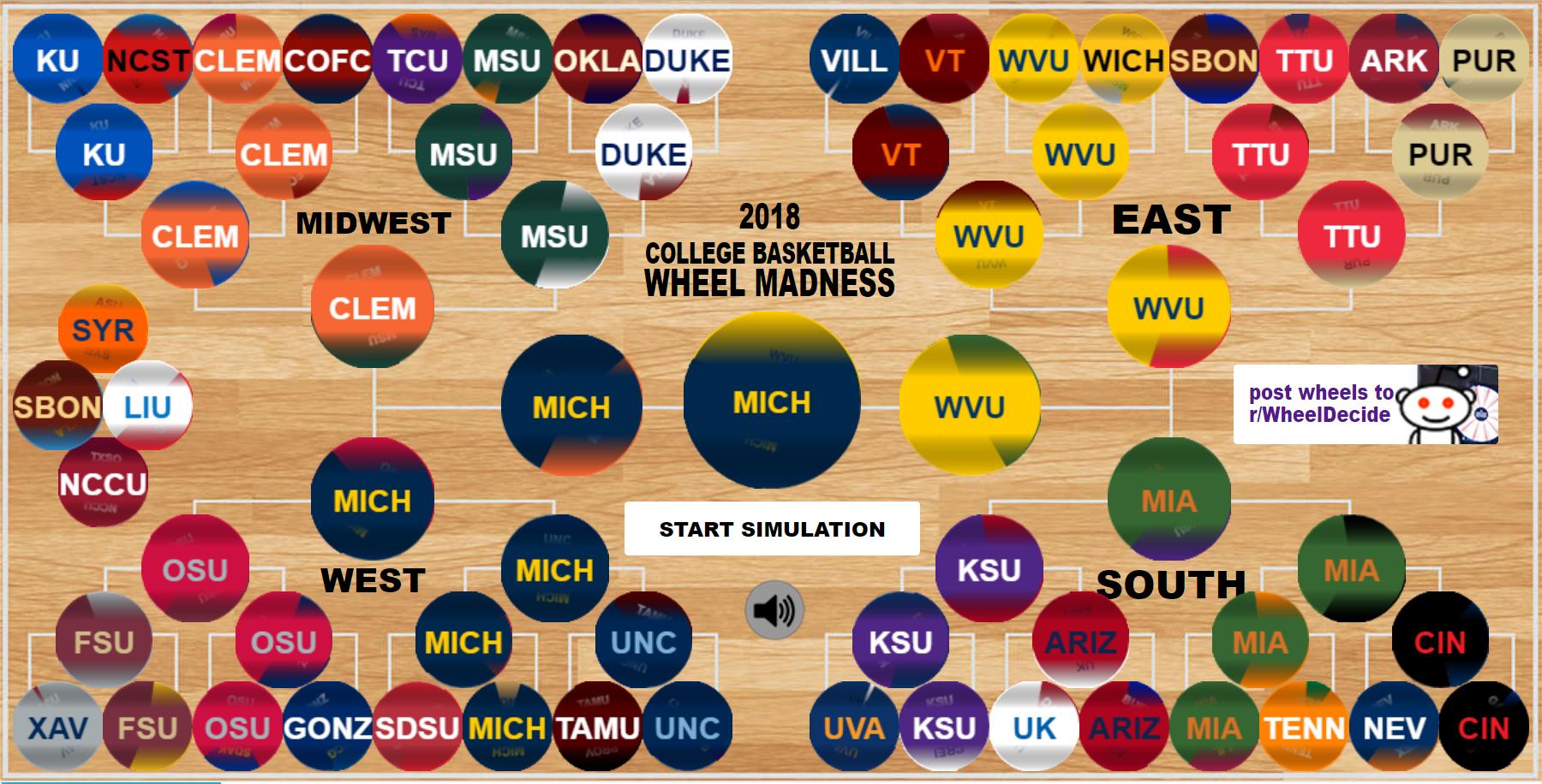 2018 College Basketball Wheel Madness Bracketology Simulator College Basketball Basketball College